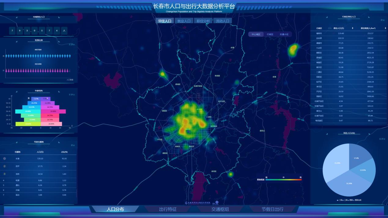 长春交通大数据平台-2