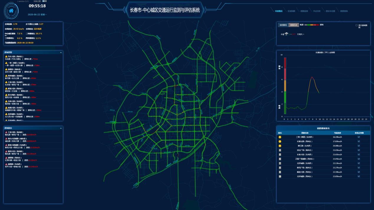 长春交通大数据平台-1