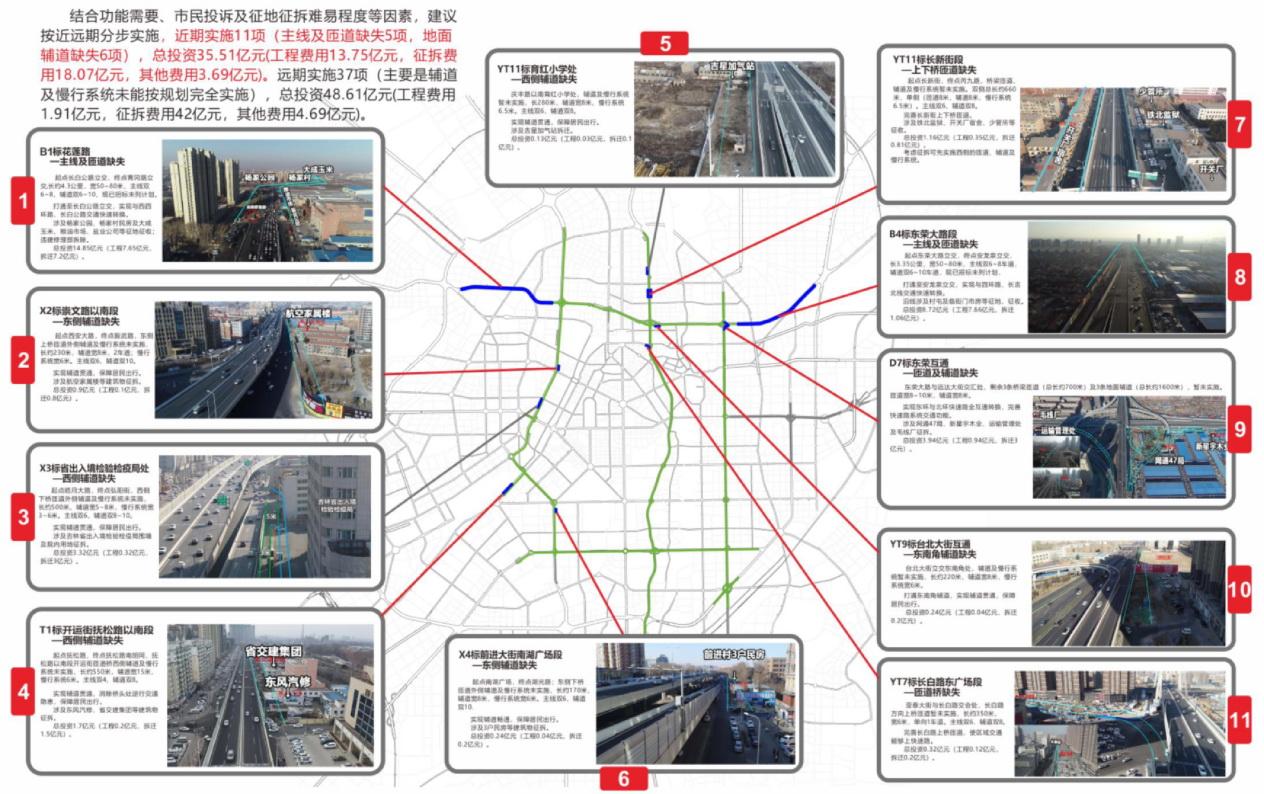 长春市干线路网优化方案-1